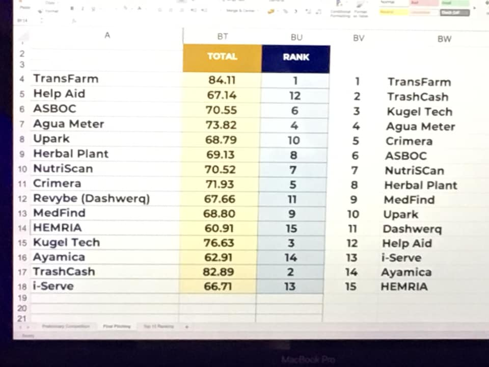 Impact Hackathon Final top 15